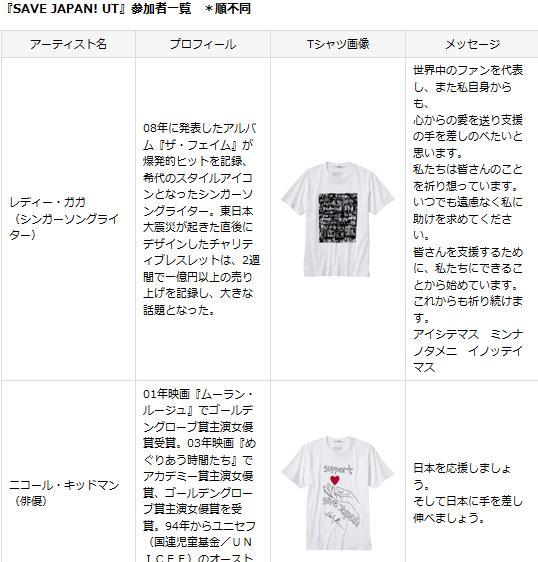 ユニクロがレディー・ガガ、カール・ラガーフェルドなど世界の著名人10人のチャリティTシャツを発売
