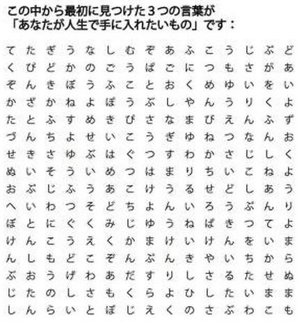 超有名な心理テスト「最初にみつけた3つの言葉」の日本語版が猛烈なイキオイで拡散中