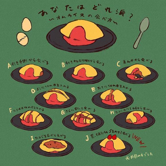 あなたはどうやって食べる? Twitterユーザーが描いた「オムライスの食べ方」のイラストに話題集中でござる