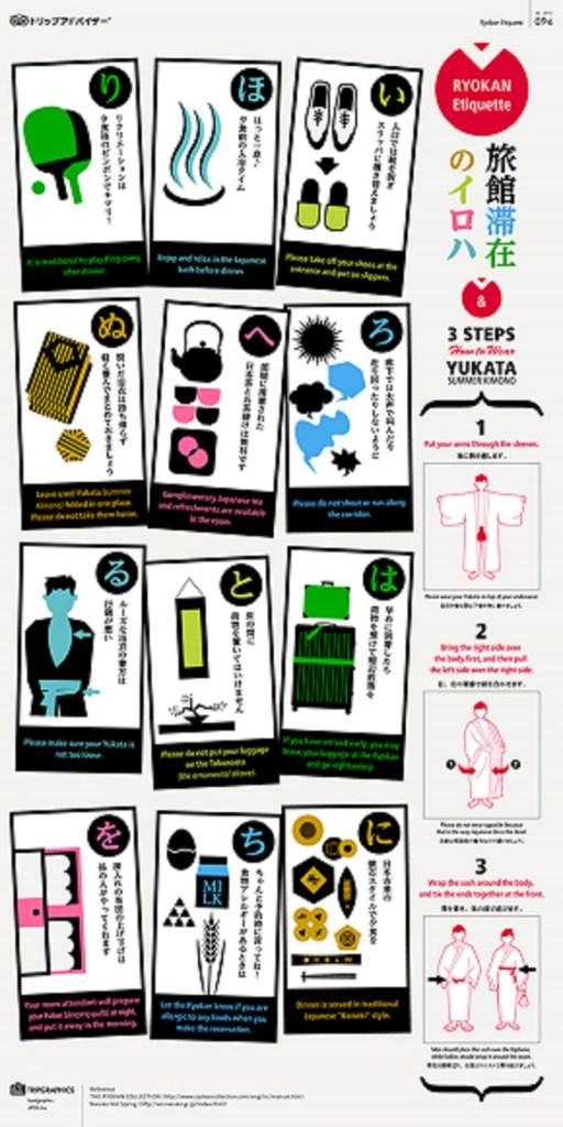 日本人のアナタなら大丈夫だよね!? 可愛い切り絵風グラフィックにまとめられた「旅館滞在のイロハ」