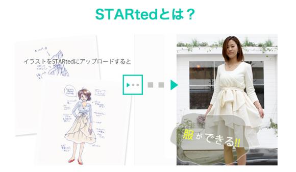 あなたのイラストがそのまんまお洋服に大へんし〜ん! 新サービス『STARted』がファッション革命すぎるッ!!