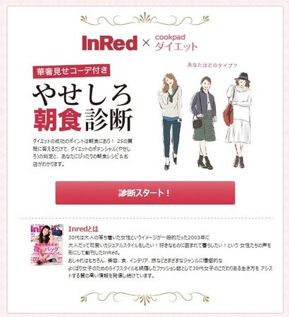 女性ファッション誌「InRed」×「クックパッドダイエット」発の無料ダイエット診断でお正月太りを解消しちゃお!