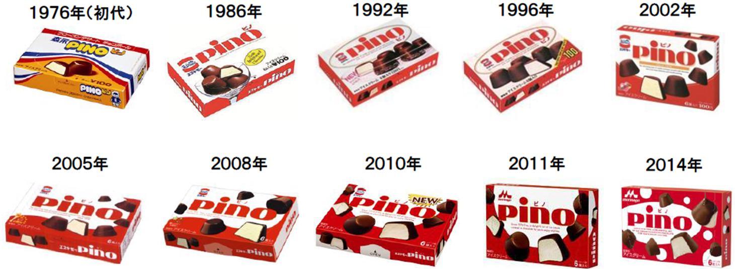 歴代「pino」変遷