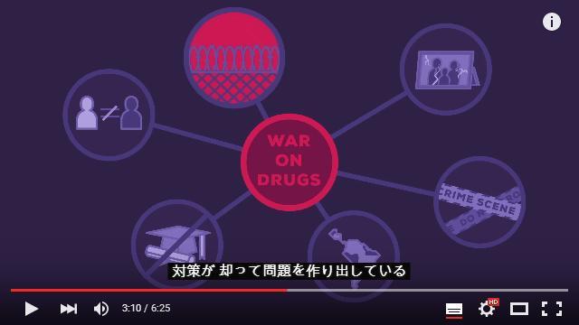 【必見動画】世界から麻薬をなくすことはできるのか /「アメリカ流麻薬戦争」と「スイス流ヘロイン対策」の結果がヒントになるかも?