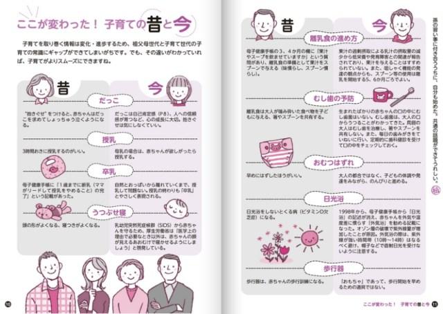 【姑の誤介入阻止】昔の子育て常識は今の非常識! さいたま市が作成した「祖父母手帳」がめちゃめちゃ役に立つんです!!