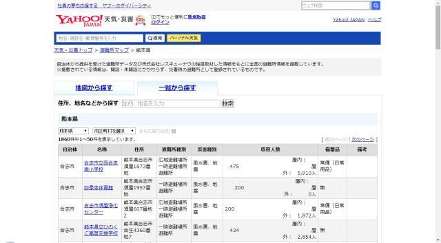 【熊本地震】避難所の場所や物資の有無がわかるYahoo!の「避難所マップ」 / 寄付した額が2倍になるプロジェクトも