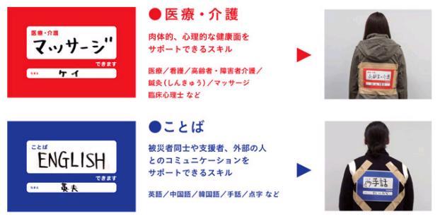 【熊本地震】ボランティアに行く前に…自分ができることや得意なことを宣言できる「できますゼッケン」を覚えておこう!