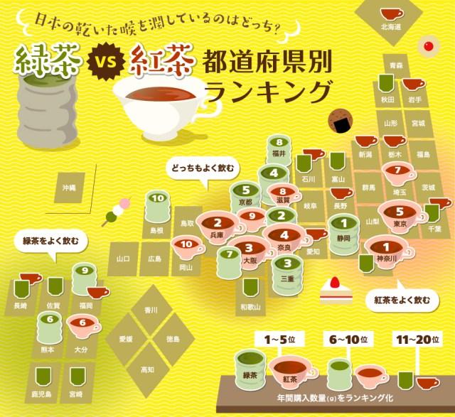 あなたの住んでる街は緑茶派?紅茶派? 日本全国でどちらが人気か調べてみたら…地域性が表れる納得の結果に!