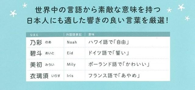 キラキラと世界に羽ばたけそう…? 外国語にちなむ「名づけ」の本が発売されたなり / 「穂風」「尊樹」「美初」「衣瑠須」など