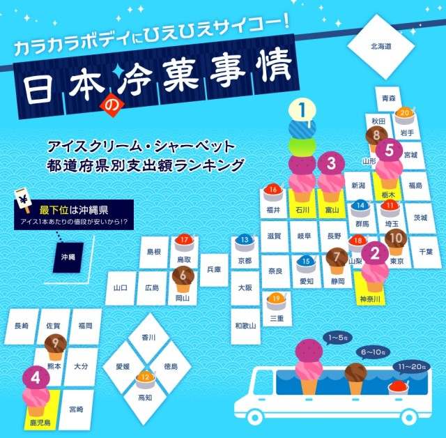 アイスをもっとも購入するのは石川県、沖縄県はまさかの最下位…日本のアイスクリーム・シャーベット事情を大公開!
