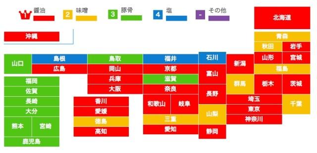 好きなラーメンは何味? 地域別に調べてみたところ、九州はもちろん豚骨一色でしたが……