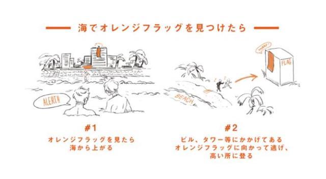 【防災】海辺でオレンジフラッグを見たら「地震発生&津波が来る」という合図 / フラッグへ向かって逃げてください