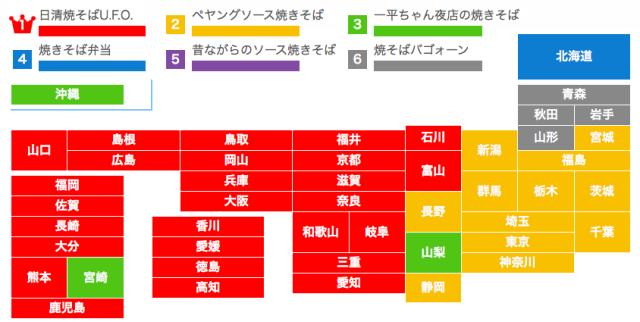 「好きなカップ焼きそば」が東日本と西日本で意見がまっぷたつ! ひたすら我が道をゆく都道府県も