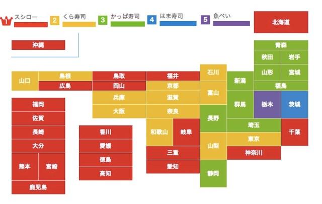 あなたにとって「回転寿司チェーン店」といえばどこ? 地域によってかなり意見が分かれる結果に!