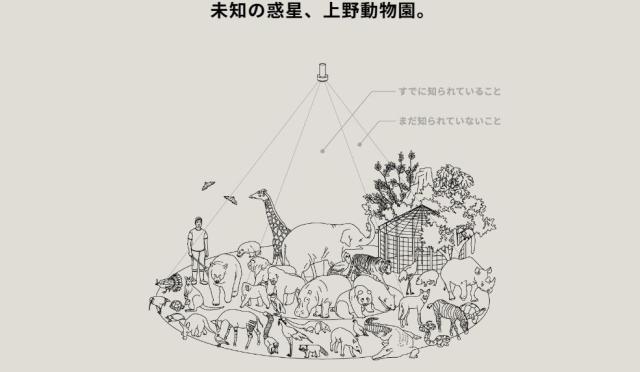 【3連休お得情報】3月20日は上野動物園の入園料が無料だよー!!  上野動物園のヒミツがいっぱいの「UENO PLANET」で予習していけば120%満喫できるよ