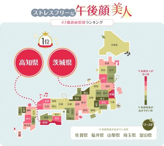 午後になっても肌が崩れない「最強美肌」の都道府県ランキング発表! 1位は秋田県ではなく…アノ県でした