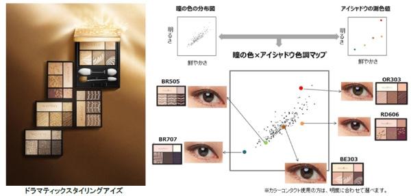 それぞれの瞳の色に合わせたブラウン系アイシャドウが登場 / 自分史上最高の目元を叶えられるかも♡