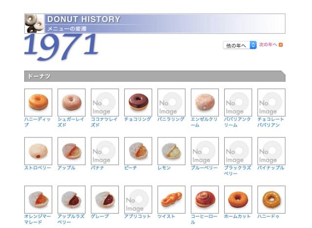 【雑学】ミスド公式サイトで1971年から発売された商品を見れるのです! 40円ドーナツに謎の商品名など進化が凄まじい…