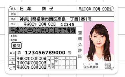 【朗報】ピンク色のかわいい免許証を撮影できる方法があるよぉー! ただし期間限定なのです