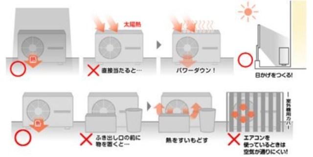 【これ便利】ダイキンが酷暑を乗り切るためのエアコンの使い方を伝授しているよ! ポイントは「室外機」です