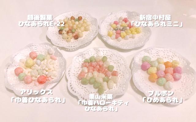 スーパーで買えるひなあられ5種類を食べ比べしてみたよ / あなたは甘い派? しょっぱい派?