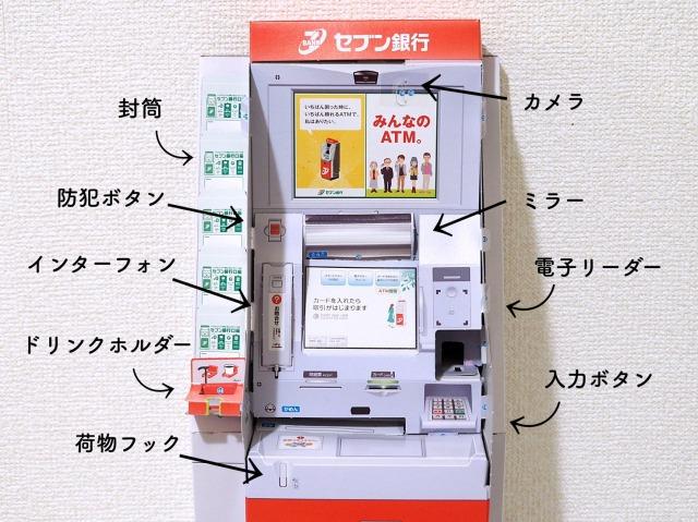 『幼稚園』9月号付録「セブン銀行ATM」は本格的すぎて大人も感動するレベル! 意外とパーツは大きめで組み立てやすいよ
