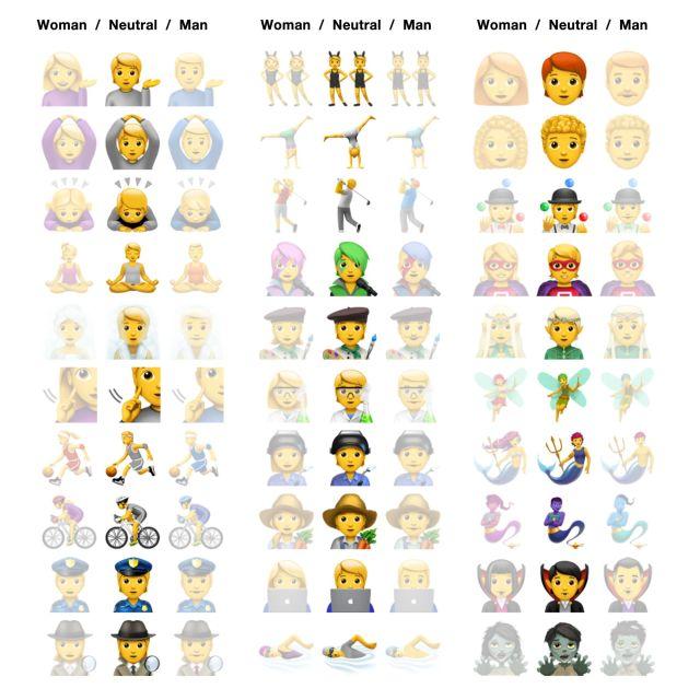 Appleの絵文字に性別のない「ニュートラル」が登場! 「肌色や性別を選べるカップル」や「障がいのある人」など多様性に対応しています