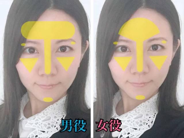 【女優メイク術】ハイライトの入れ方次第で顔の印象はこんなに変わる!  面長・丸顔・男顔・女顔の方法をご紹介します