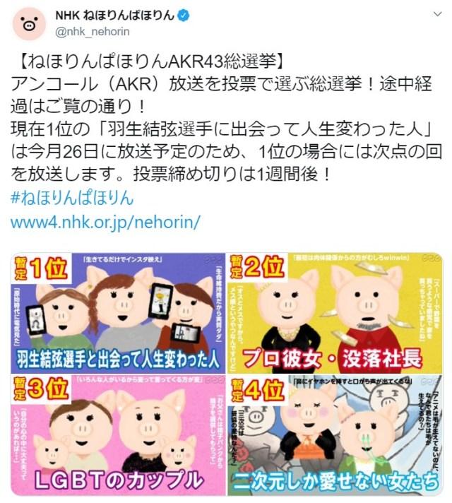 『ねほりんぱほりん』がアンコール放送してほしい回を選ぶ「AKR43総選挙」を開催しているよ~!本日深夜24時まで受け付けています