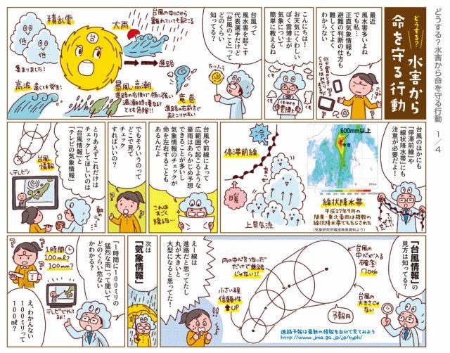 【台風防災】水害から命を守る行動をまとめた「防災マンガ」が分かりやすい /  「江戸川みんなの防災プロジェクト」が専門家の意見を元に公開