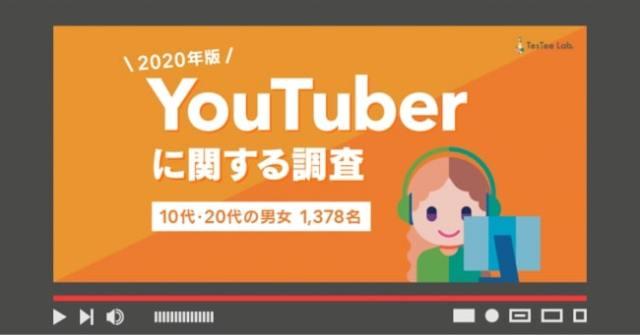 10~20代のYouTube利用率は約9割! 10代女子には「ルーティン動画」20代女子は「大食い動画」が人気!?  1