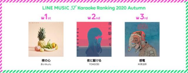 LINE MUSICが「いまカラオケで歌いたい楽曲」ランキングを発表! 1位は人気ドラマの主題歌にもなったあの曲です