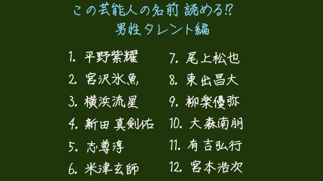 【クイズ】この芸能人の名前ちゃんと読める!? 〜男性タレント編〜