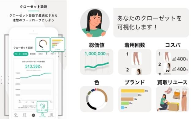 洋服を可視化&着回しを提案してくれるアプリ「XZ」がとにかく使える! 不要な服はリユースも可能です