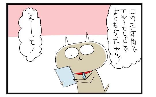 【夜の4コマ部屋 プレイバック】単行本未収録の質問回  / サチコと神ねこ様 / wako先生