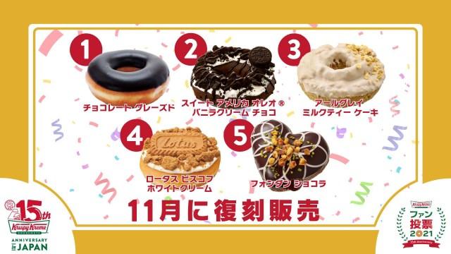 クリスピー・クリーム・ドーナツの過去のドーナツ再販される! 14年前のドーナツなど人気5種が復活するよー!